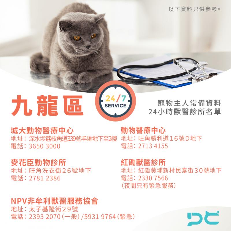 香港 24小時獸醫診所名單 九龍區